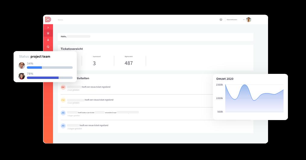 Dashboard DataDossier